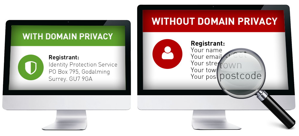 Domain Privacy Benefits